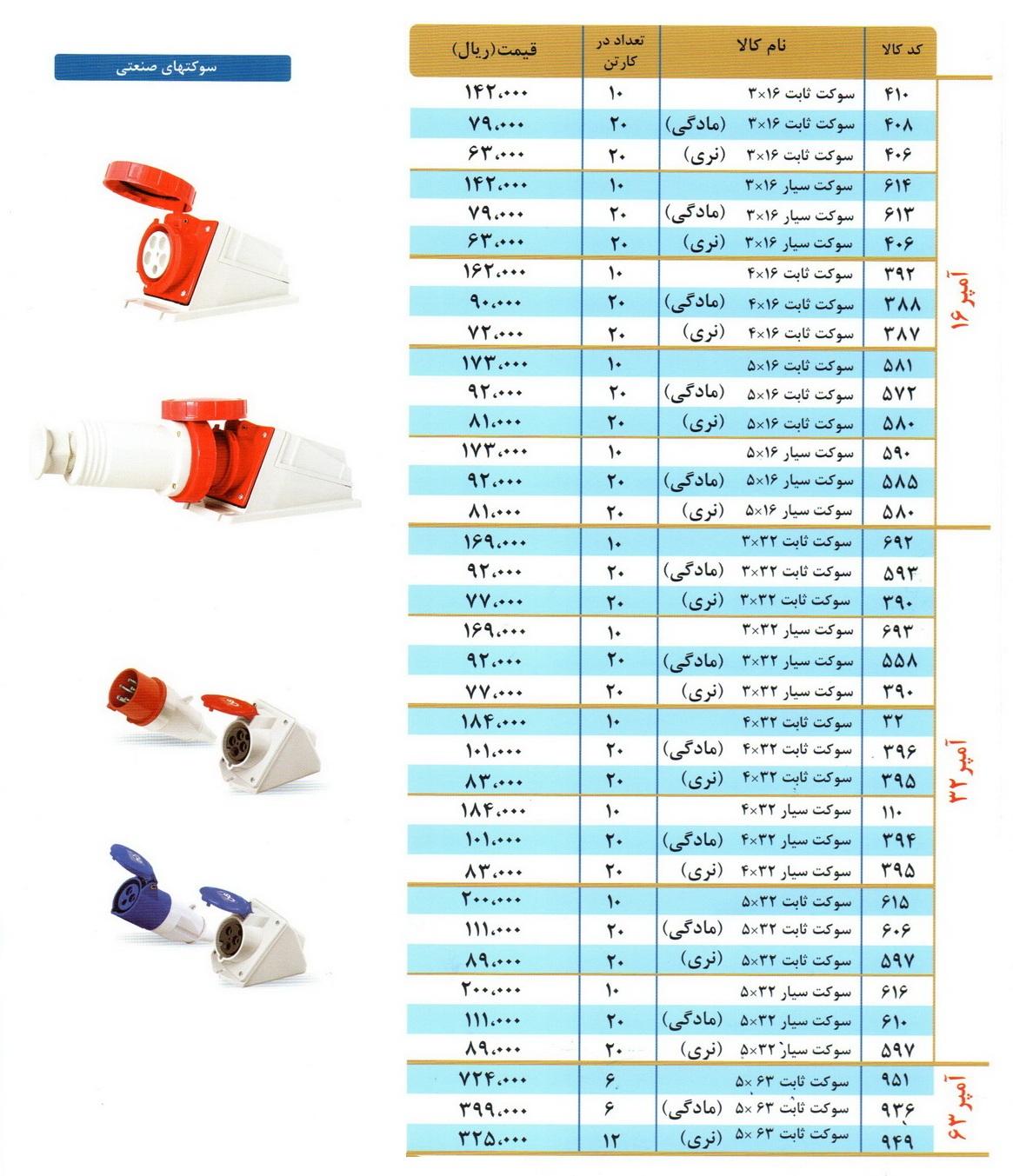 لیست قیمت سوکت های صنعتی
